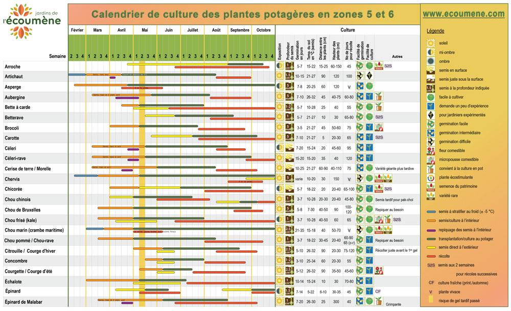 Calendrier Des Semis 2021 Pdf Calendriers de culture   Jardins de l'écoumène