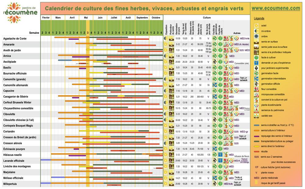 Calendriers Du Jardinier 2020 Jardins De L Ecoumene